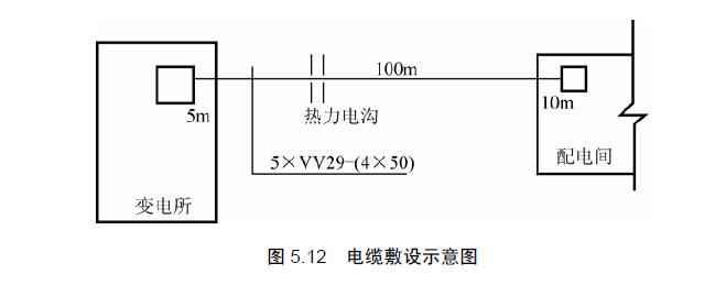 5米 高压配电柜及低压配电箱预留2.0米 电缆终端头预留1.5米 1.