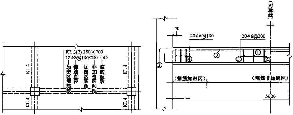框架梁加密箍筋的构造示意详图