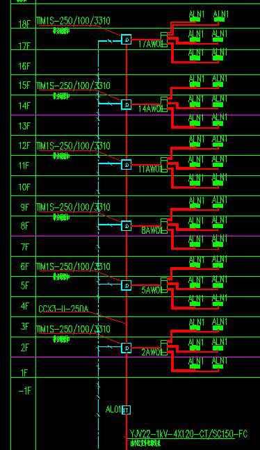 关于电力系统图的问题