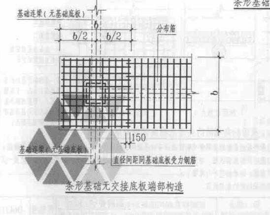 条形基础钢筋计算问题图片