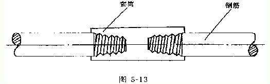 和横肋用滚丝机采用切削的方法剥掉一部分,然后直接滚轧成普通直螺纹