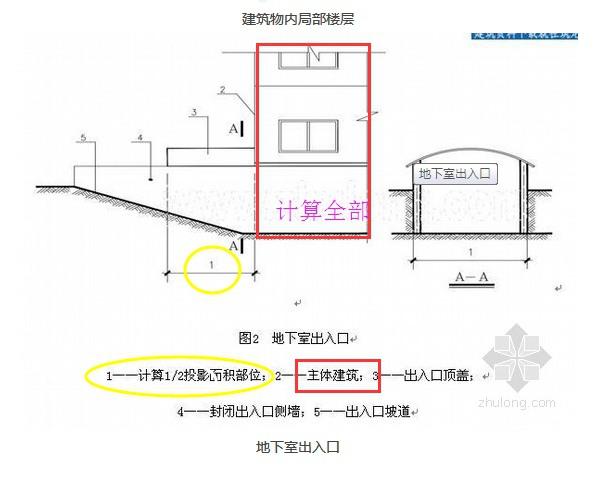 自行车坡道计算建筑面积吗 无顶盖图片
