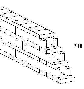 浙江老人遭碹c����(c_砖平碹(见图1)的砖是竖着放的 过梁(见图2)的是平着放和墙的砌法是一