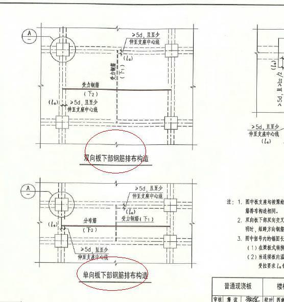 单向板局部配筋图,单向板局部配筋图知识 - 建筑设计