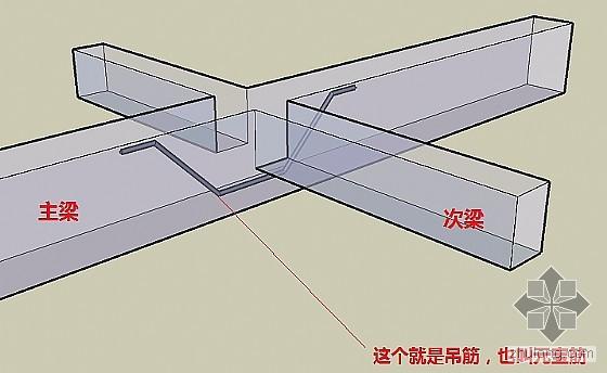 钢筋的各种弯法图解