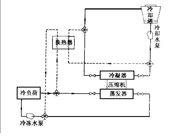 冷却塔补水箱设计容量