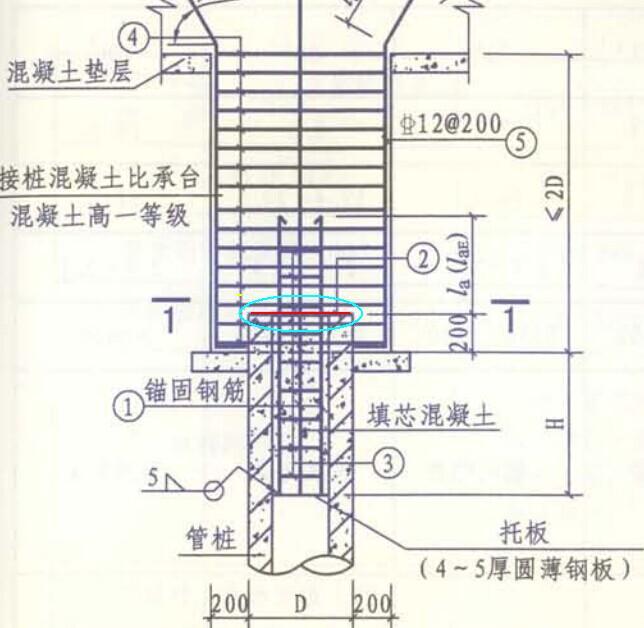预应力管桩设计规范_10g409管桩国标图集,10g409管桩国标图集知识 - 建筑施工 - 造价通