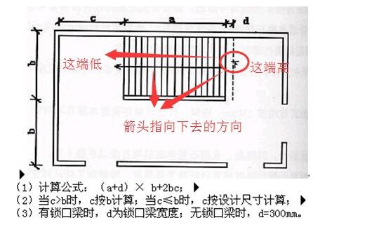 你好:我认为图上的箭头表示的是往下走的方向,可以结合相对应的楼层图